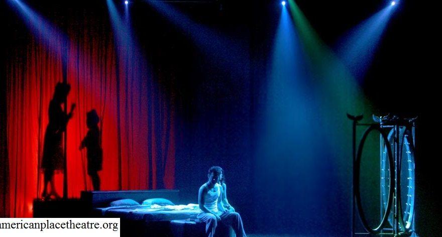 Sejarah Teater Cahaya Hitam, Teater Yang Ditandai Dengan Penggunaan Teater Kotak Hitam